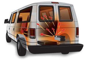 kak-rabotaet-avtonomka-v-avto